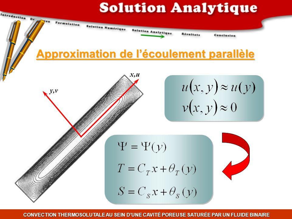 CONVECTION THERMOSOLUTALE AU SEIN DUNE CAVITÉ POREUSE SATURÉE PAR UN FLUIDE BINAIRE Approximation de lécoulement parallèle x,u y,v