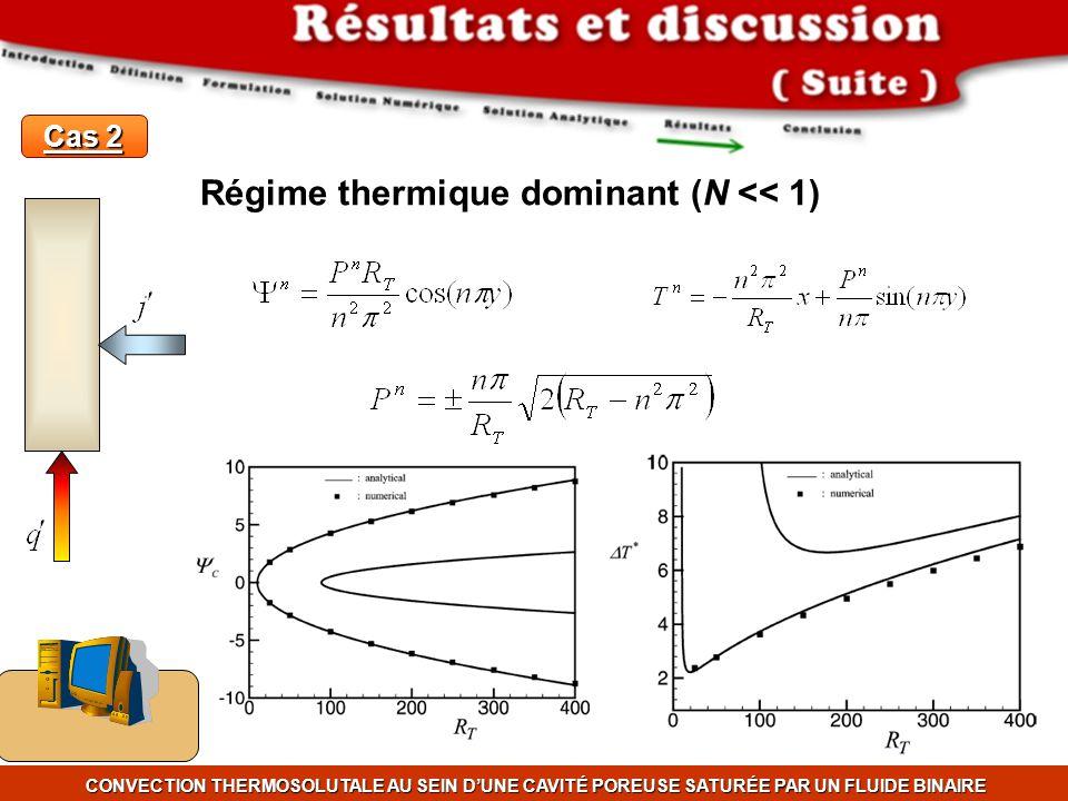 CONVECTION THERMOSOLUTALE AU SEIN DUNE CAVITÉ POREUSE SATURÉE PAR UN FLUIDE BINAIRE Cas 2 Régime thermique dominant (N << 1)