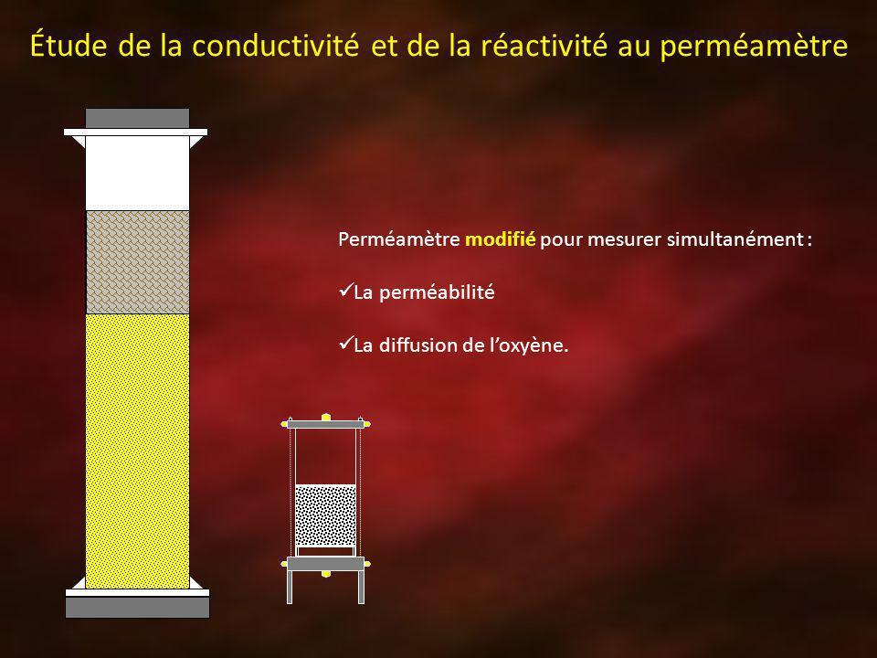 Perméamètre modifié pour mesurer simultanément : La perméabilité La diffusion de loxyène. Étude de la conductivité et de la réactivité au perméamètre