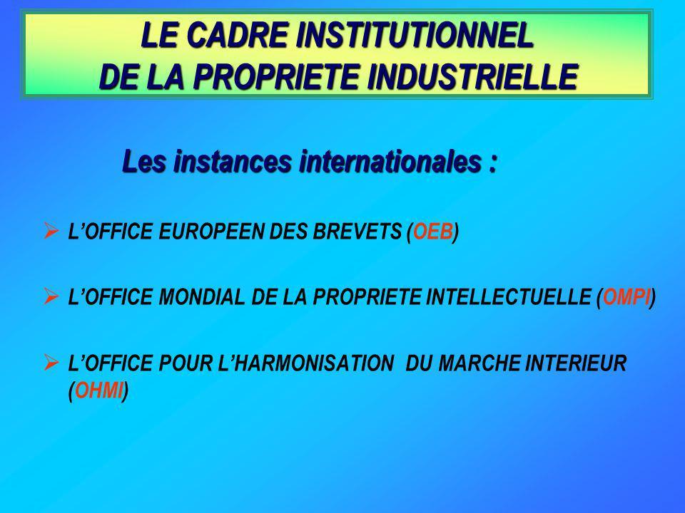 LE CADRE INSTITUTIONNEL DE LA PROPRIETE INDUSTRIELLE LOFFICE EUROPEEN DES BREVETS (OEB) LOFFICE MONDIAL DE LA PROPRIETE INTELLECTUELLE (OMPI) LOFFICE POUR LHARMONISATION DU MARCHE INTERIEUR (OHMI) Les instances internationales :