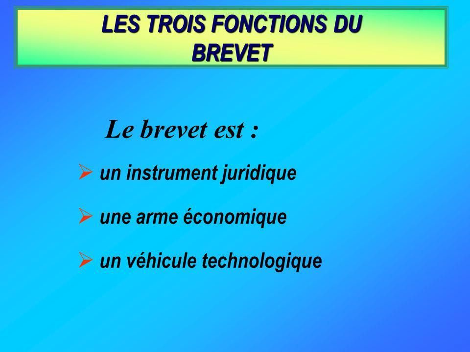 LES TROIS FONCTIONS DU BREVET un instrument juridique une arme économique un véhicule technologique Le brevet est :