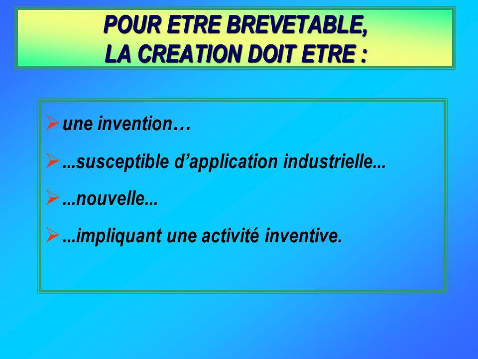 POUR ETRE BREVETABLE, LA CREATION DOIT ETRE : une invention …...susceptible dapplication industrielle......nouvelle......impliquant une activité inventive.