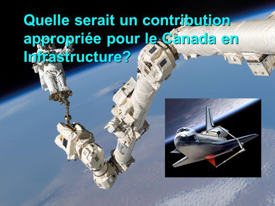 10 Quelle serait un contribution appropriée pour le Canada en Infrastructure