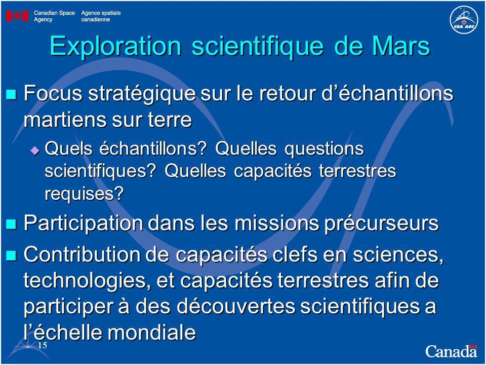 15 Exploration scientifique de Mars Exploration scientifique de Mars Focus stratégique sur le retour déchantillons martiens sur terre Focus stratégique sur le retour déchantillons martiens sur terre Quels échantillons.