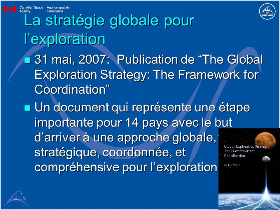 2 La stratégie globale pour lexploration 31 mai, 2007: Publication de The Global Exploration Strategy: The Framework for Coordination 31 mai, 2007: Publication de The Global Exploration Strategy: The Framework for Coordination Un document qui représente une étape importante pour 14 pays avec le but darriver à une approche globale, stratégique, coordonnée, et compréhensive pour lexploration spatiale Un document qui représente une étape importante pour 14 pays avec le but darriver à une approche globale, stratégique, coordonnée, et compréhensive pour lexploration spatiale Global Exploration Strategy: The Framework for Coordination May 2007