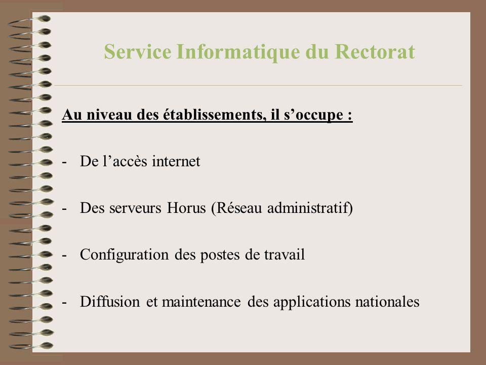 Service Informatique du Rectorat Au niveau des établissements, il soccupe : -De laccès internet -Des serveurs Horus (Réseau administratif) -Configurat