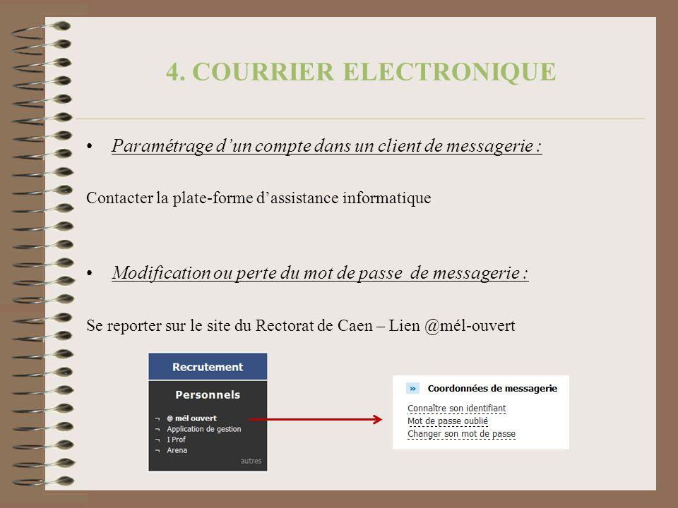 4. COURRIER ELECTRONIQUE Paramétrage dun compte dans un client de messagerie : Contacter la plate-forme dassistance informatique Modification ou perte