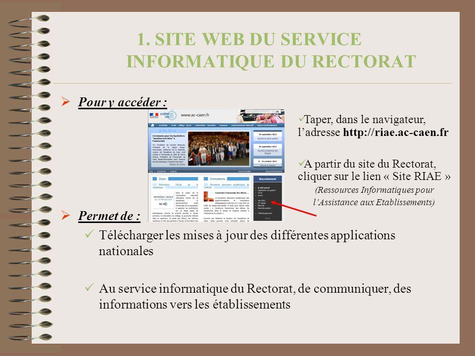 1. SITE WEB DU SERVICE INFORMATIQUE DU RECTORAT Pour y accéder : Permet de : Télécharger les mises à jour des différentes applications nationales Au s