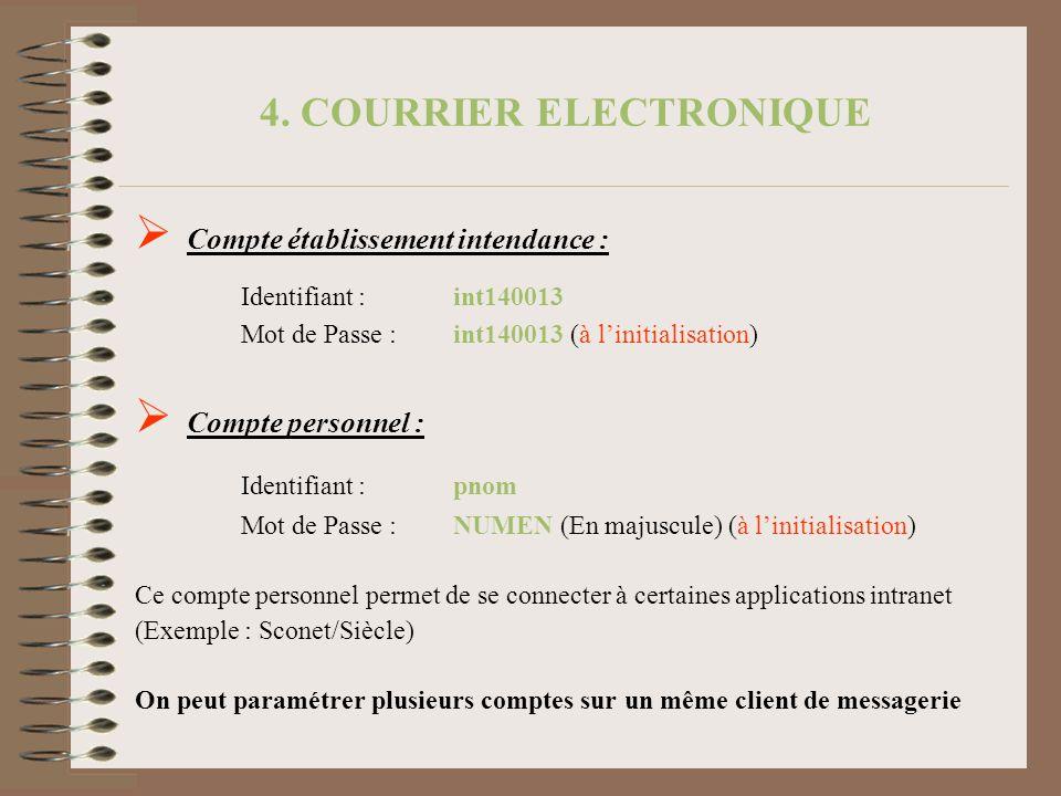 4. COURRIER ELECTRONIQUE Compte établissement intendance : Identifiant : int140013 Mot de Passe : int140013 (à linitialisation) Compte personnel : Ide