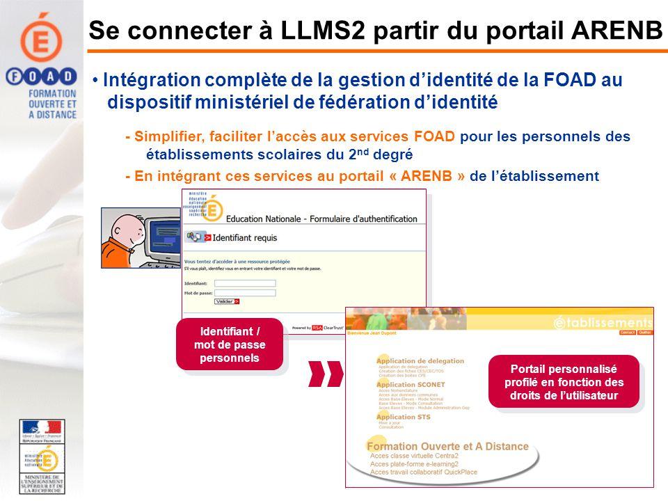 Se connecter à LLMS2 partir du portail ARENB Intégration complète de la gestion didentité de la FOAD au dispositif ministériel de fédération didentité