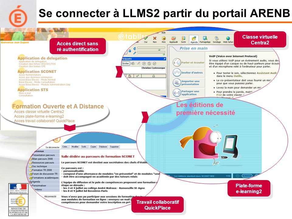 Se connecter à LLMS2 partir du portail ARENB Accès direct sans ré authentification Classe virtuelle Centra2 Travail collaboratif QuickPlace Plate-form