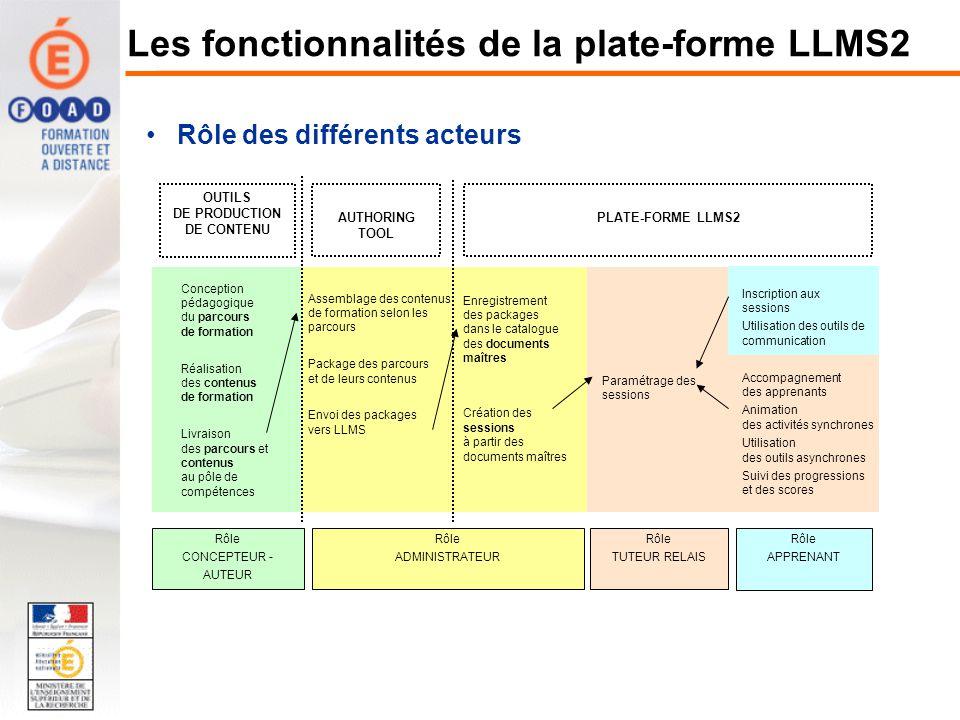 OUTILS DE PRODUCTION DE CONTENU PLATE-FORME LLMS2 Assemblage des contenus de formation selon les parcours Package des parcours et de leurs contenus En