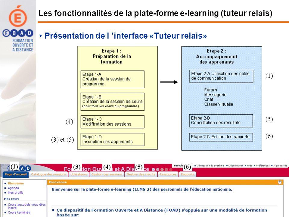 Présentation de l interface «Tuteur relais» (3) et (5) (6) (5) (1) (4) (1) (3)(4) (5)(6) Les fonctionnalités de la plate-forme e-learning (tuteur rela