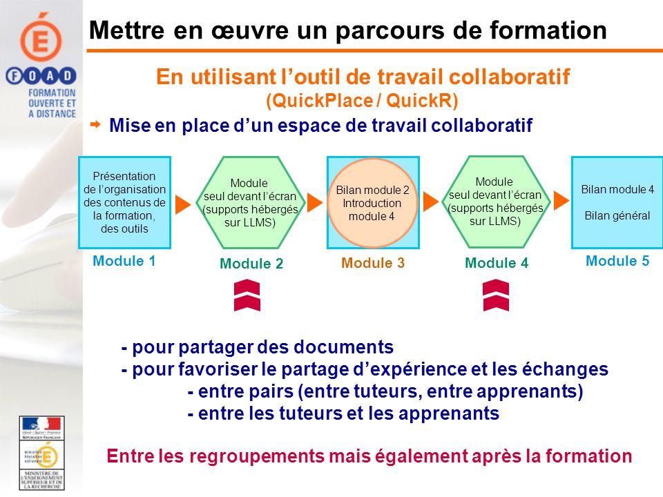 Mettre en œuvre un parcours de formation En utilisant loutil de travail collaboratif (QuickPlace / QuickR) Présentation de lorganisation des contenus