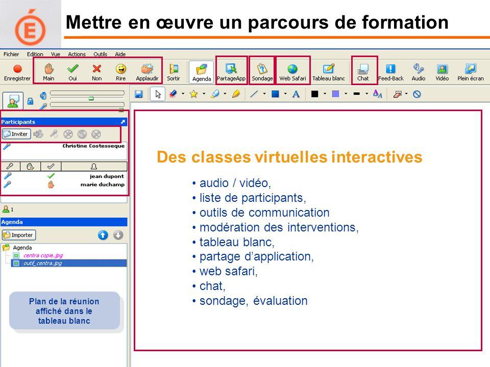 Plan de la réunion affiché dans le tableau blanc Des classes virtuelles interactives audio / vidéo, liste de participants, outils de communication mod