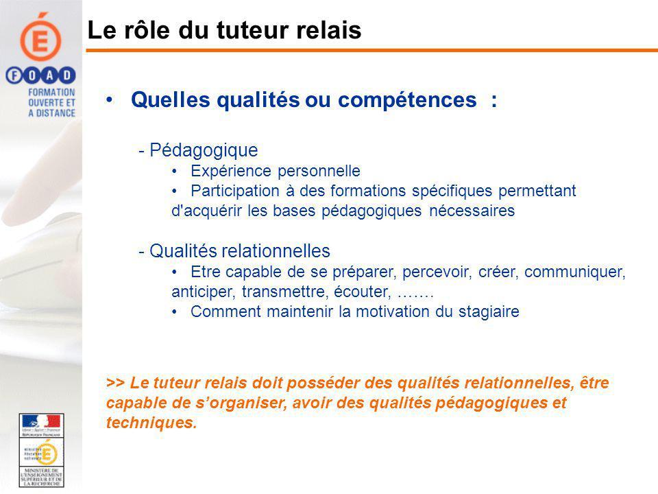 Quelles qualités ou compétences : - Pédagogique Expérience personnelle Participation à des formations spécifiques permettant d'acquérir les bases péda