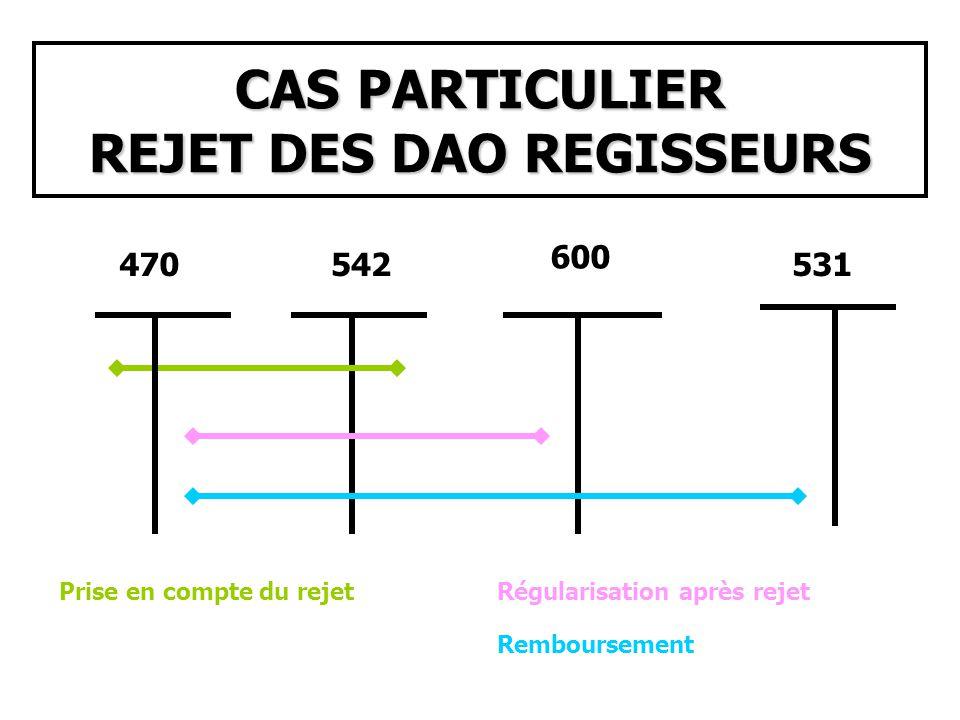 CAS PARTICULIER REJET DES DAO REGISSEURS 542 600 531 Prise en compte du rejet 470 Régularisation après rejet Remboursement ou