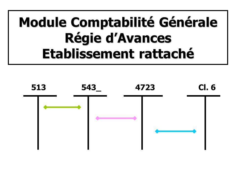 Module Comptabilité Générale Régie dAvances Etablissement rattaché 543_4723Cl.
