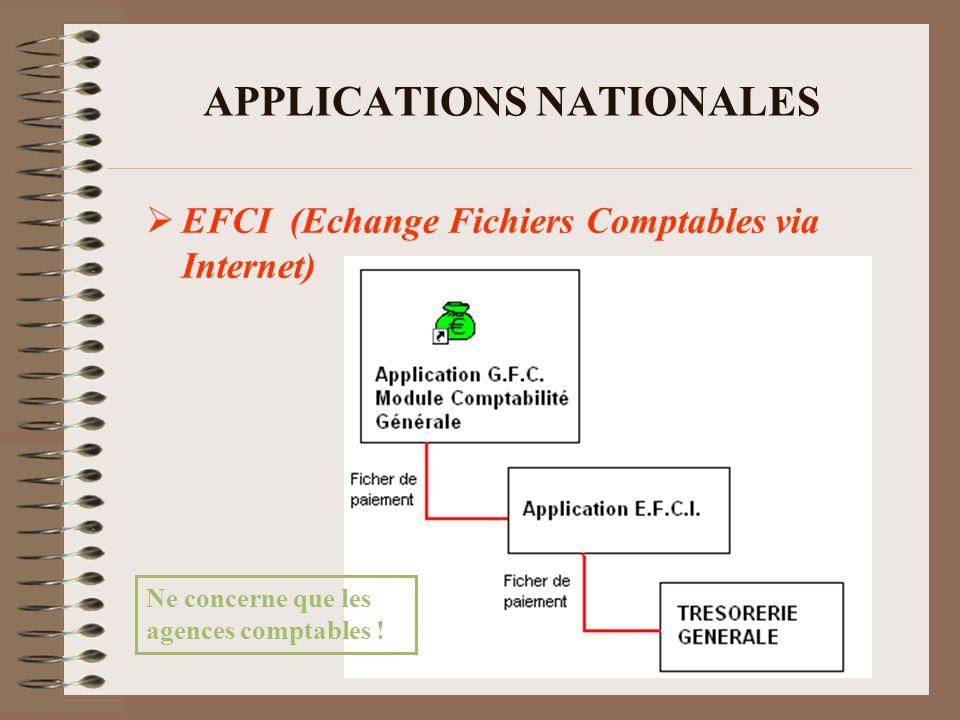 APPLICATIONS NATIONALES EFCI (Echange Fichiers Comptables via Internet) Ne concerne que les agences comptables !