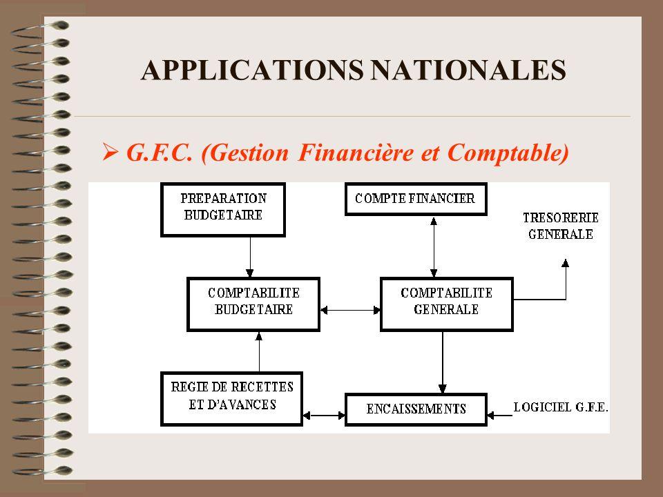 APPLICATIONS NATIONALES G.F.C. (Gestion Financière et Comptable)