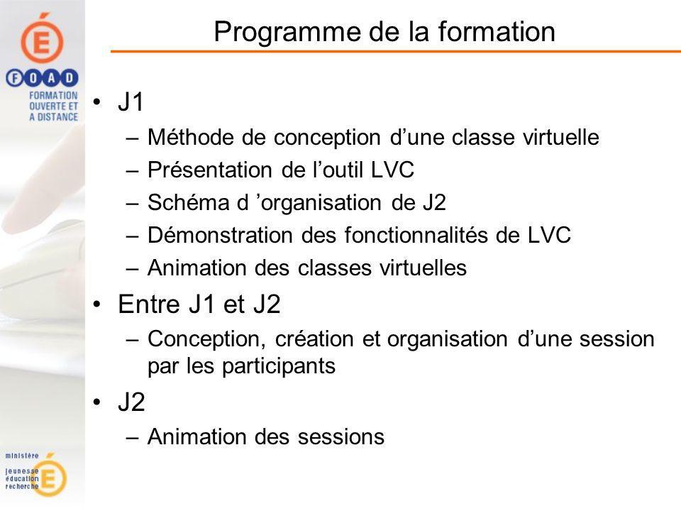 Planification des sessions Préalable : cours inscrit au catalogue Renseignement des dates, heure, durée, type de session,...