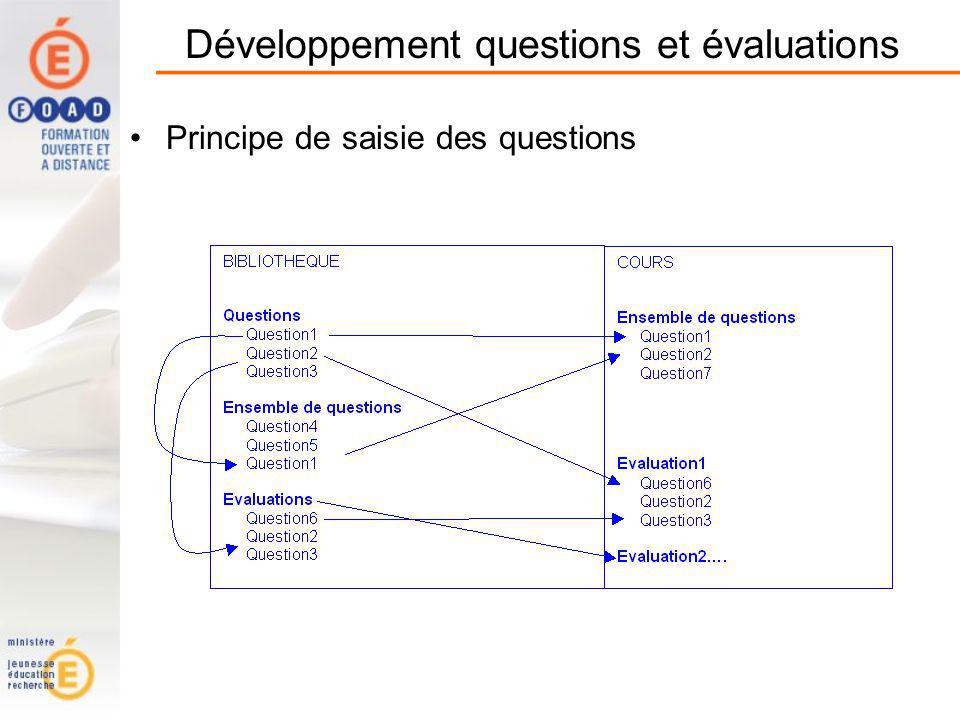 Développement questions et évaluations Principe de saisie des questions