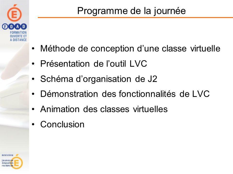Programme de la journée Méthode de conception dune classe virtuelle Présentation de loutil LVC Schéma dorganisation de J2 Démonstration des fonctionnalités de LVC Animation des classes virtuelles Conclusion