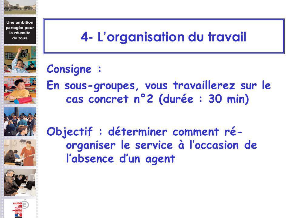 Consigne : En sous-groupes, vous travaillerez sur le cas concret n°2 (durée : 30 min) Objectif : déterminer comment ré- organiser le service à loccasi