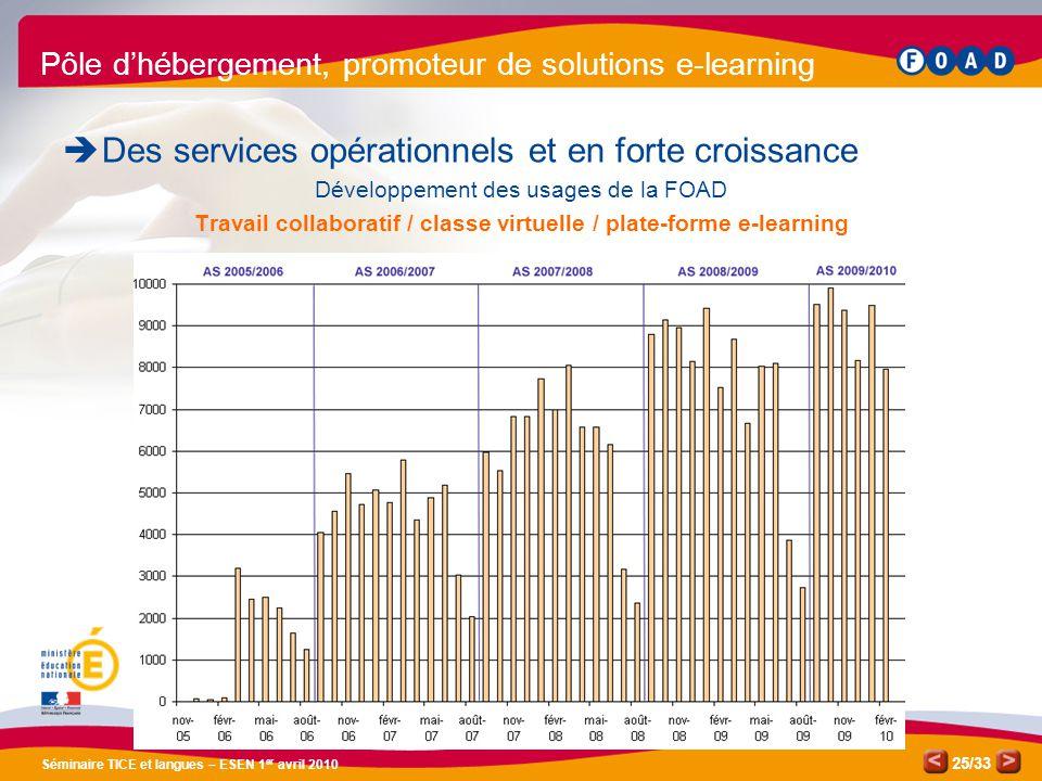 /33 Séminaire TICE et langues – ESEN 1 er avril 2010 25 Pôle dhébergement, promoteur de solutions e-learning Des services opérationnels et en forte cr