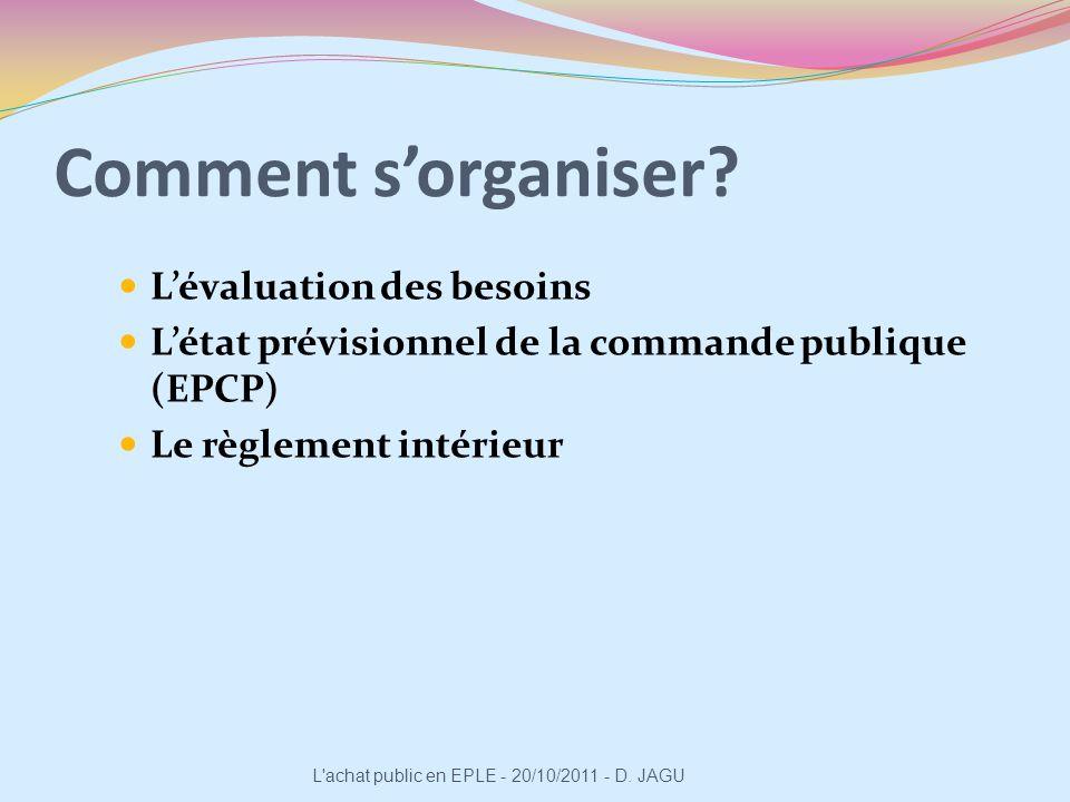 Lévaluation des besoins Létat prévisionnel de la commande publique (EPCP) Le règlement intérieur L'achat public en EPLE - 20/10/2011 - D. JAGU