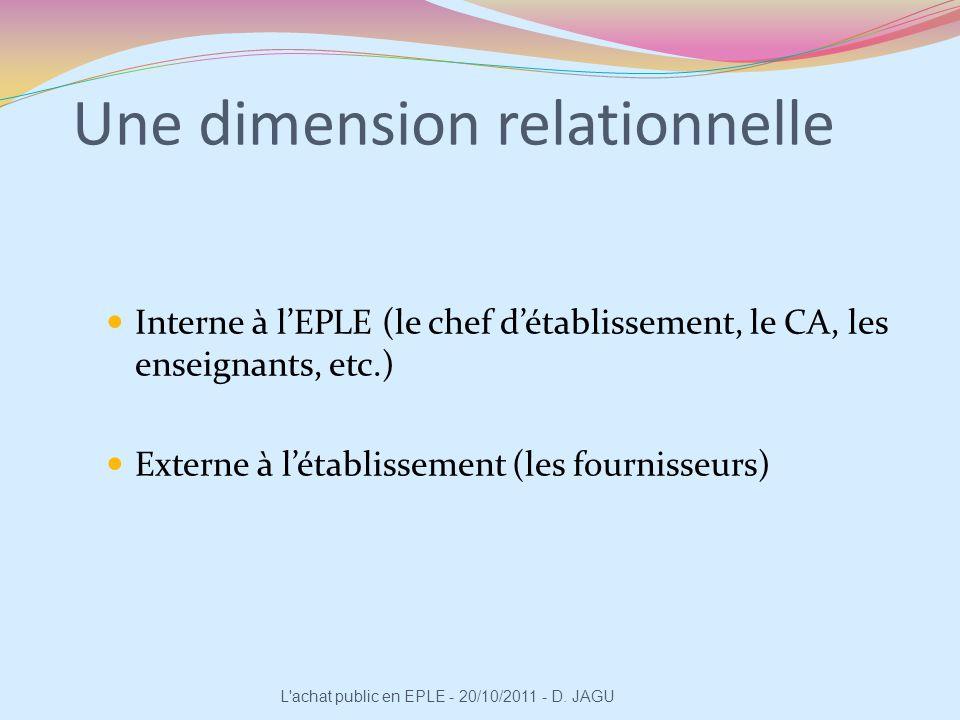 Une dimension relationnelle Interne à lEPLE (le chef détablissement, le CA, les enseignants, etc.) Externe à létablissement (les fournisseurs) L'achat
