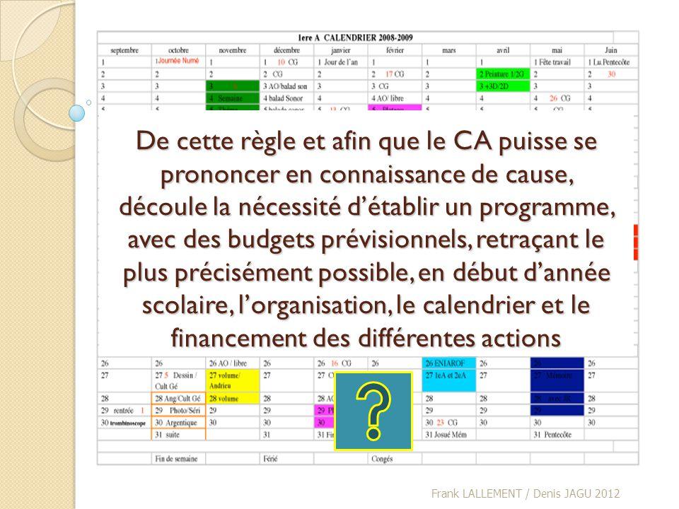 De cette règle et afin que le CA puisse se prononcer en connaissance de cause, découle la nécessité détablir un programme, avec des budgets prévisionn