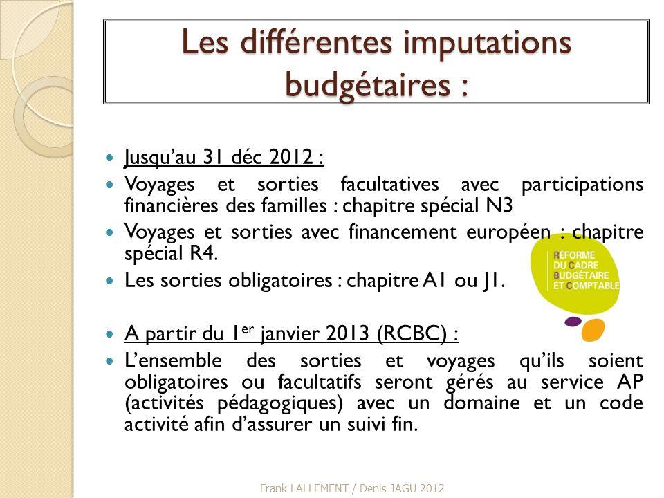 Les différentes imputations budgétaires : Jusquau 31 déc 2012 : Voyages et sorties facultatives avec participations financières des familles : chapitr
