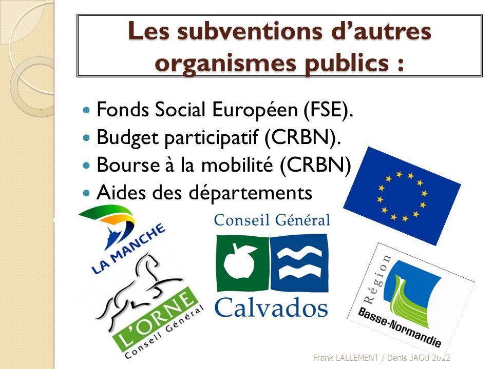 Les subventions dautres organismes publics : Fonds Social Européen (FSE). Budget participatif (CRBN). Bourse à la mobilité (CRBN) Aides des départemen