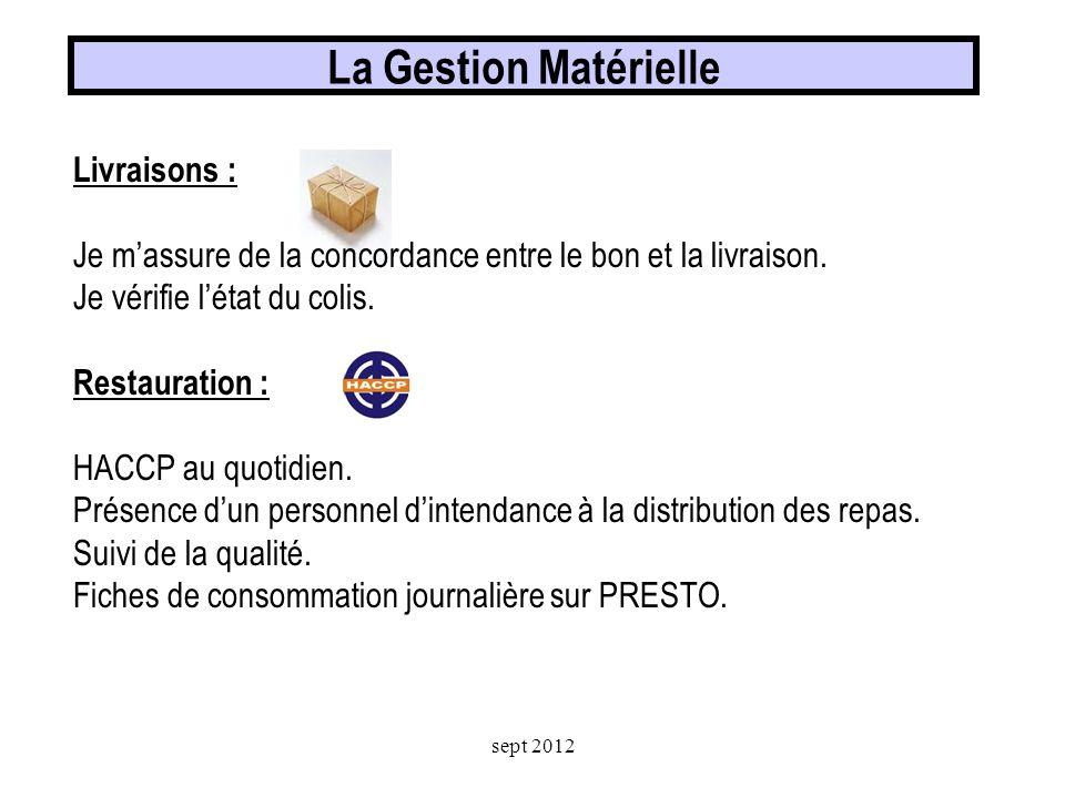 La Gestion Matérielle Restauration Stocks Réception des livraisons sept 2012