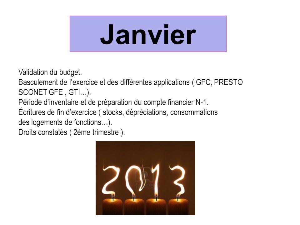 Opérations de fin dexercice. Préparation du compte financier. Clôture budgétaire de N-1(2012). Décembre sept 2012