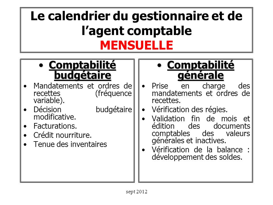 Le calendrier du gestionnaire et de lagent comptable JOURNALIER Comptabilité budgétaireComptabilité budgétaire Suivi des bons de commandes et des enga