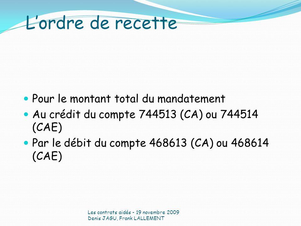 Pour le montant total du mandatement Au crédit du compte 744513 (CA) ou 744514 (CAE) Par le débit du compte 468613 (CA) ou 468614 (CAE) Les contrats aidés - 19 novembre 2009 Denis JAGU, Frank LALLEMENT Lordre de recette