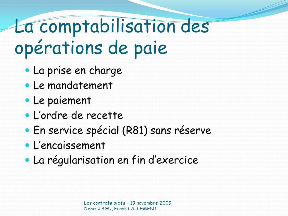 La comptabilisation des opérations de paie La prise en charge Le mandatement Le paiement Lordre de recette En service spécial (R81) sans réserve Lenca