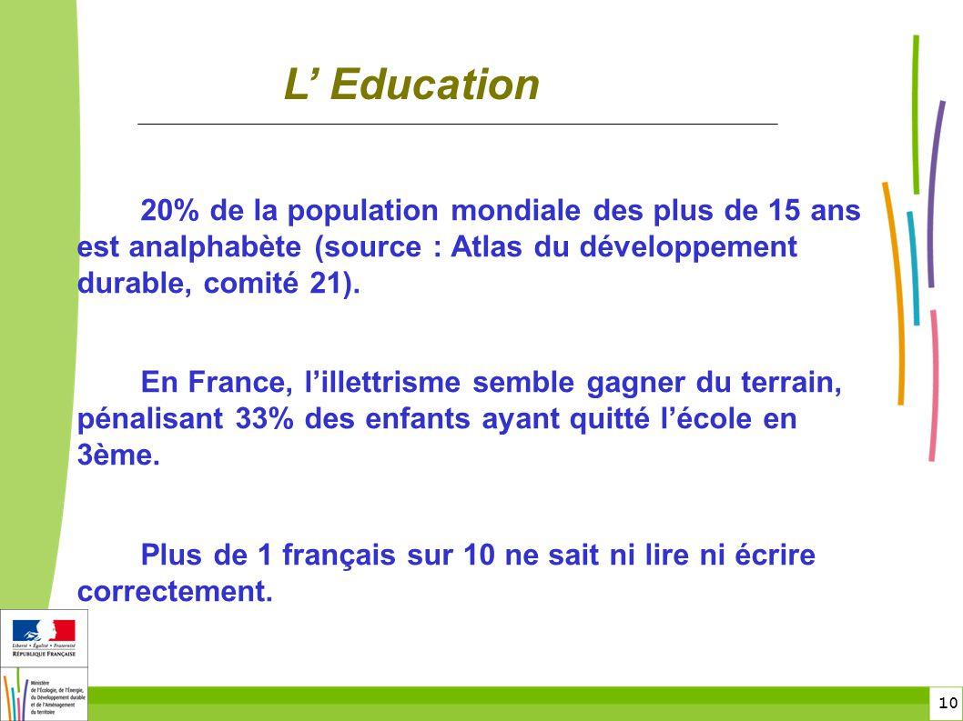 10 20% de la population mondiale des plus de 15 ans est analphabète (source : Atlas du développement durable, comité 21).