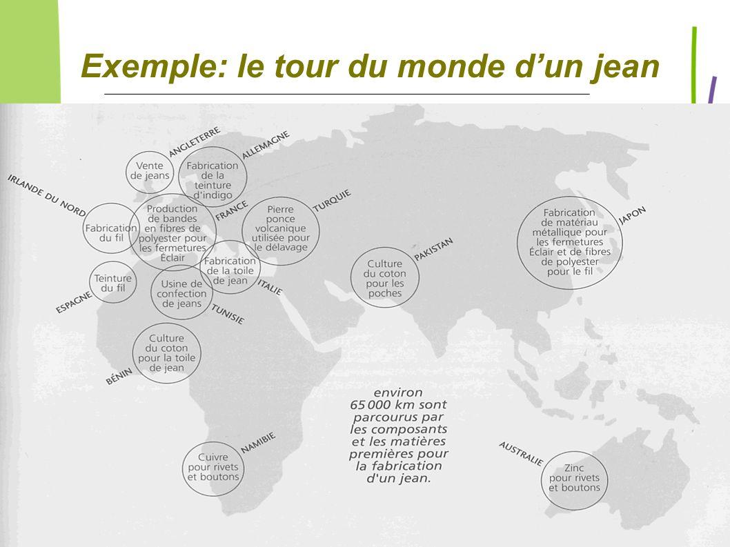 12 Exemple: le tour du monde dun jean