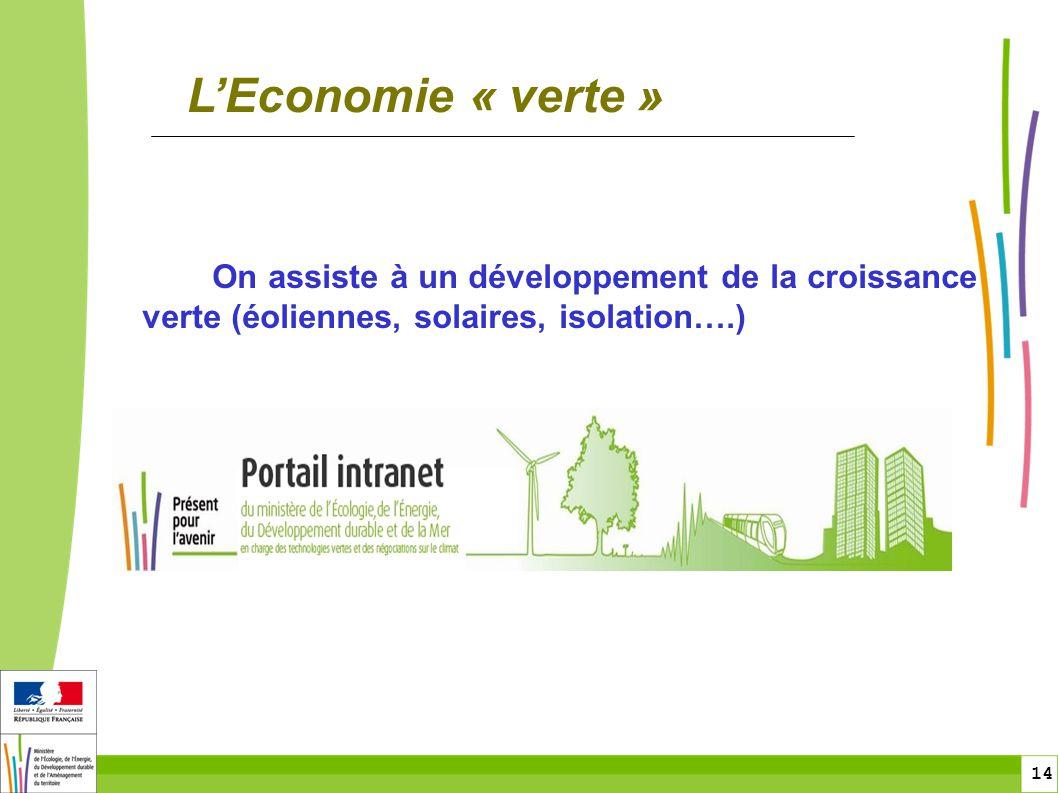 14 On assiste à un développement de la croissance verte (éoliennes, solaires, isolation….) LEconomie « verte »