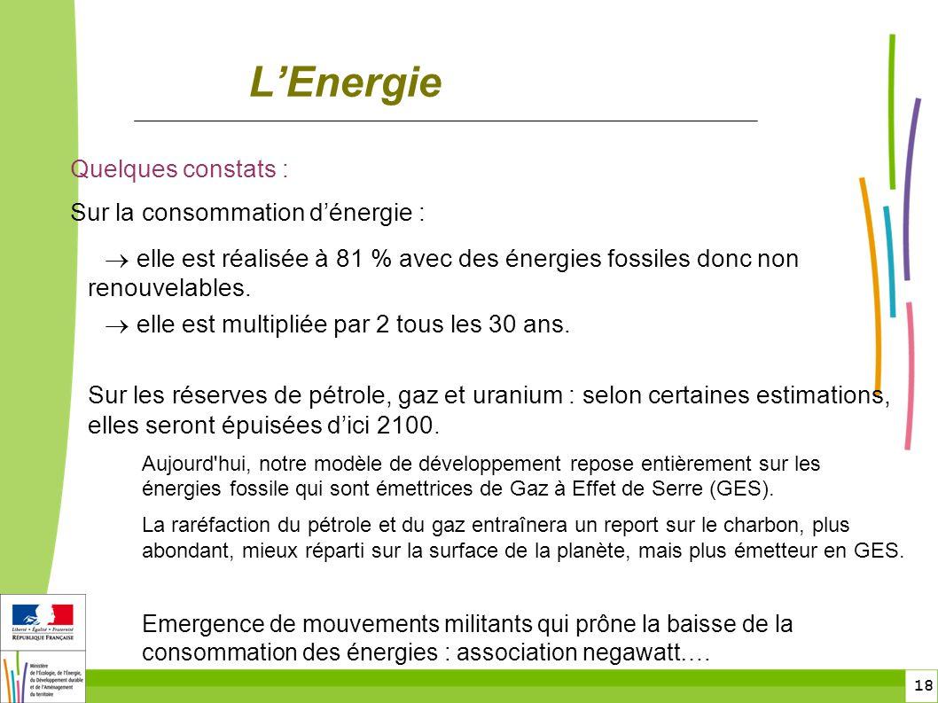 18 LEnergie Quelques constats : Sur la consommation dénergie : elle est réalisée à 81 % avec des énergies fossiles donc non renouvelables. elle est mu