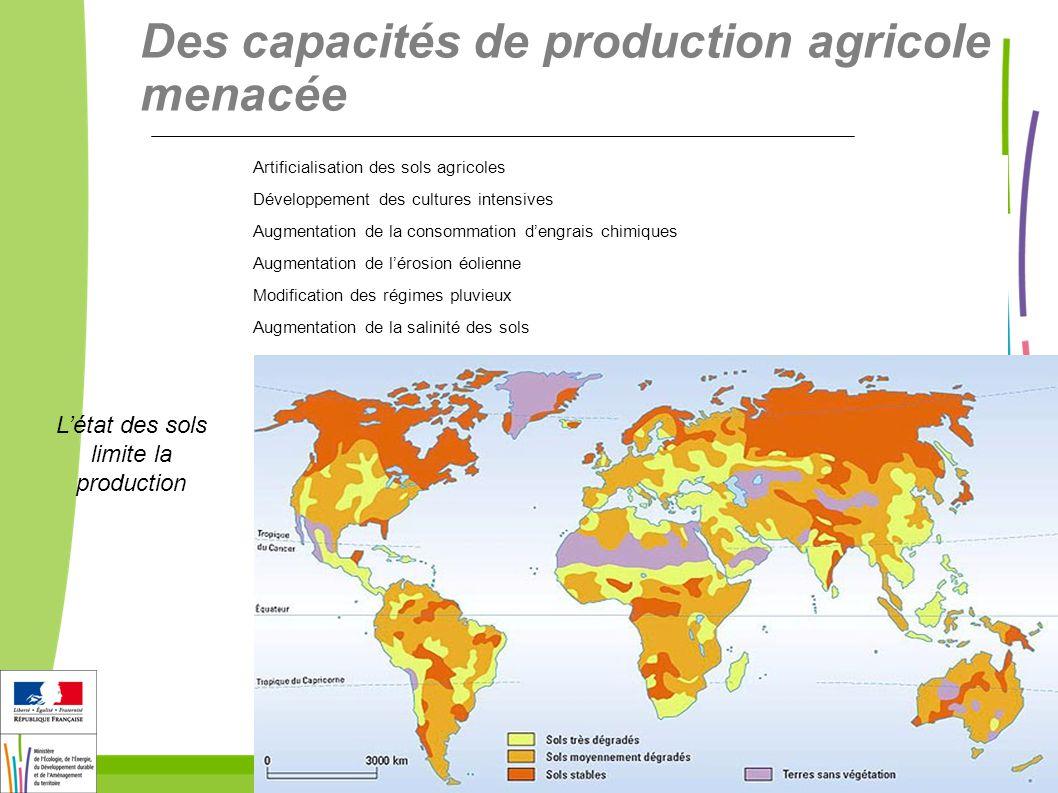 25 Des capacités de production agricole menacée Artificialisation des sols agricoles Développement des cultures intensives Augmentation de la consommation dengrais chimiques Augmentation de lérosion éolienne Modification des régimes pluvieux Augmentation de la salinité des sols Létat des sols limite la production