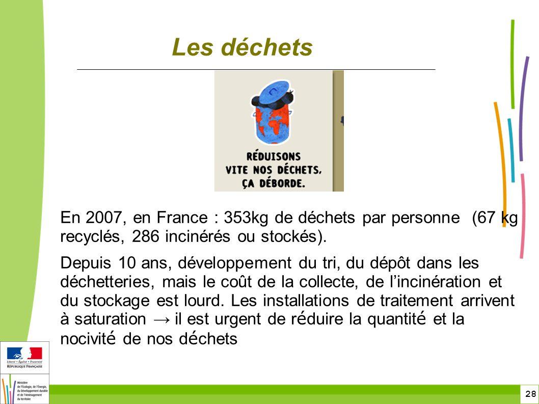 28 Les déchets En 2007, en France : 353kg de déchets par personne (67 kg recyclés, 286 incinérés ou stockés). Depuis 10 ans, développement du tri, du