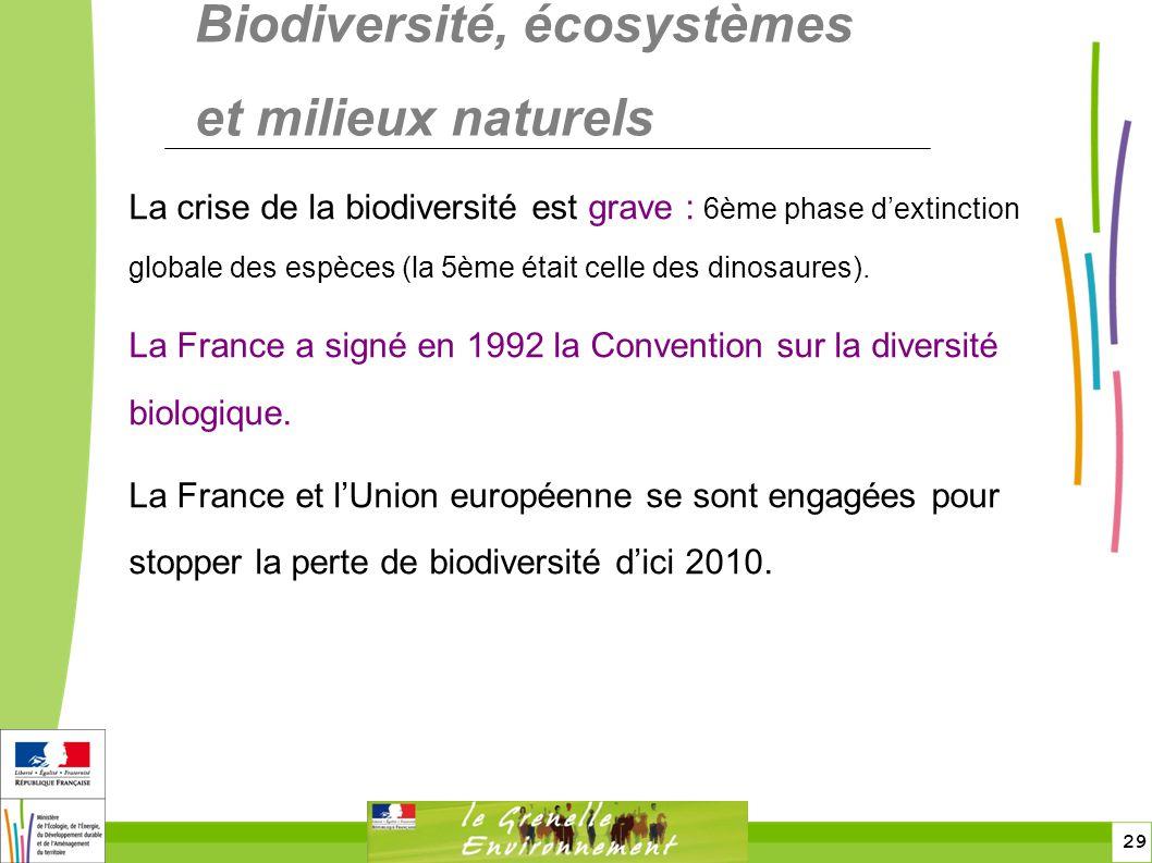 29 La crise de la biodiversité est grave : 6ème phase dextinction globale des espèces (la 5ème était celle des dinosaures). La France a signé en 1992
