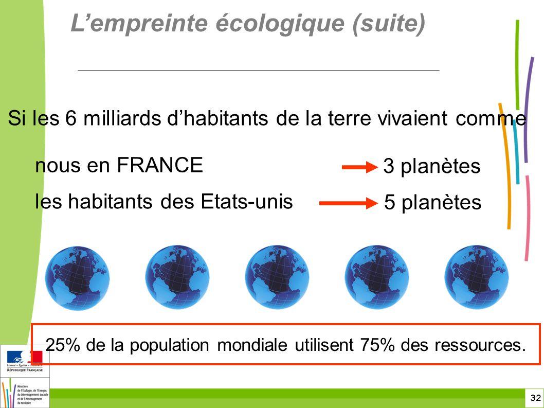 32 nous en FRANCE les habitants des Etats-unis 3 planètes 5 planètes 25% de la population mondiale utilisent 75% des ressources. Si les 6 milliards dh