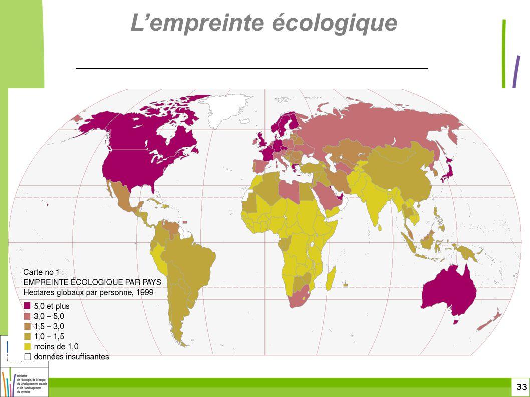 33 Lempreinte écologique