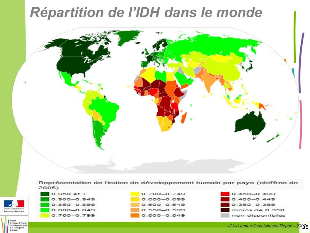 35 UN – Human Development Report - 2007 Répartition de lIDH dans le monde