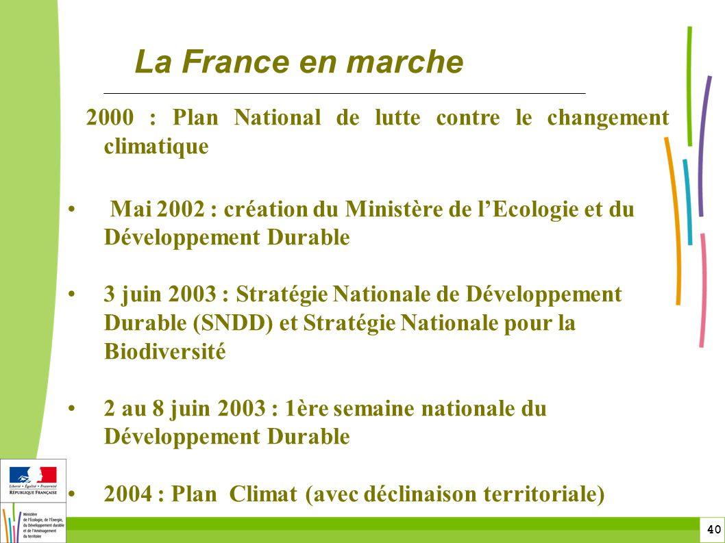 40 La France en marche 2000 : Plan National de lutte contre le changement climatique Mai 2002 : création du Ministère de lEcologie et du Développement Durable 3 juin 2003 : Stratégie Nationale de Développement Durable (SNDD) et Stratégie Nationale pour la Biodiversité 2 au 8 juin 2003 : 1ère semaine nationale du Développement Durable 2004 : Plan Climat (avec déclinaison territoriale)